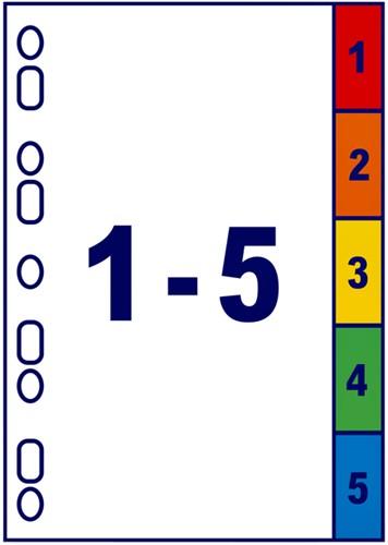 TABBLADEN AVERY READYINDEX A4 4R 5DLG 1 SET-2